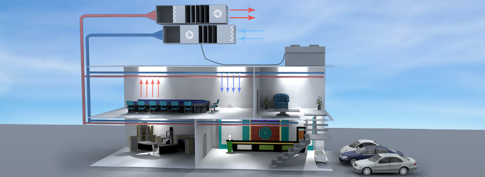 klimatizacija i ventilacija Air conditioning and ventilation technology